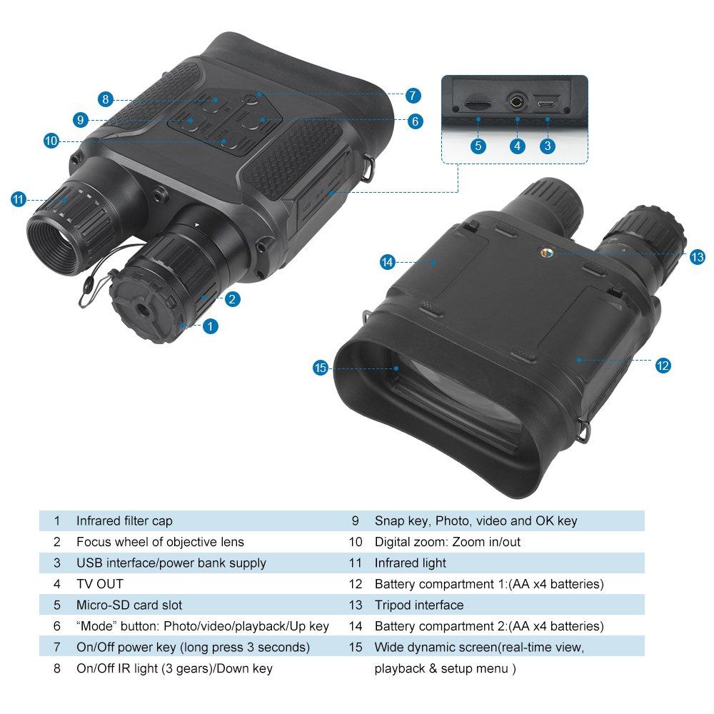 Bestguarder NV-800 Night Vision Binoculars pic-5